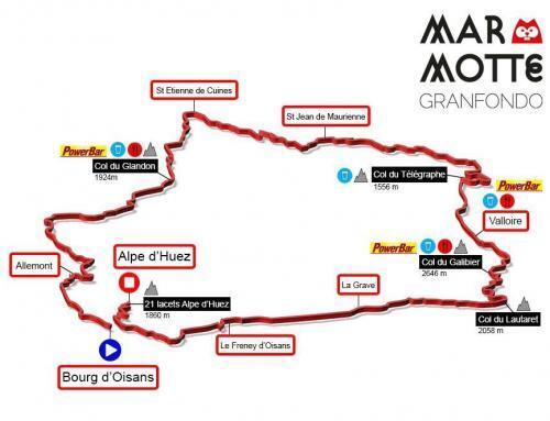 Marmotte 2015 route