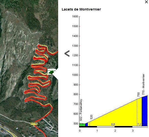Lacets de Montvernier Google Earth